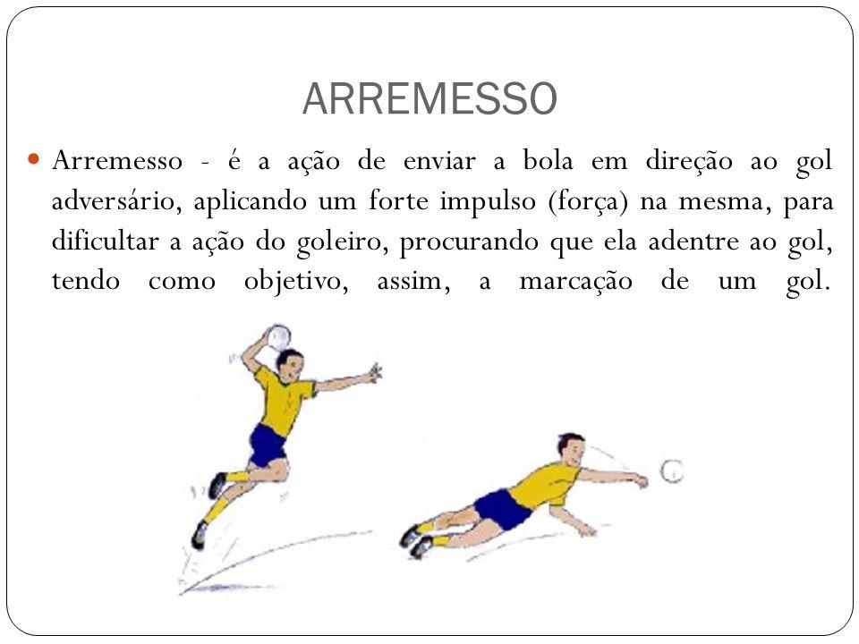 ARREMESSO Arremesso - é a ação de enviar a bola em direção ao gol adversário, aplicando um forte impulso (força) na mesma, para dificultar a ação do g