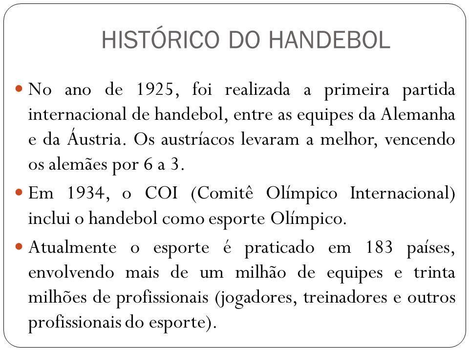 HISTÓRICO DO HANDEBOL No ano de 1925, foi realizada a primeira partida internacional de handebol, entre as equipes da Alemanha e da Áustria. Os austrí