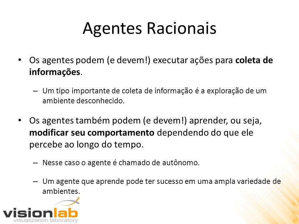 Agentes Racionais Os agentes podem (e devem!) executar ações para coleta de informações. – Um tipo importante de coleta de informação é a exploração d