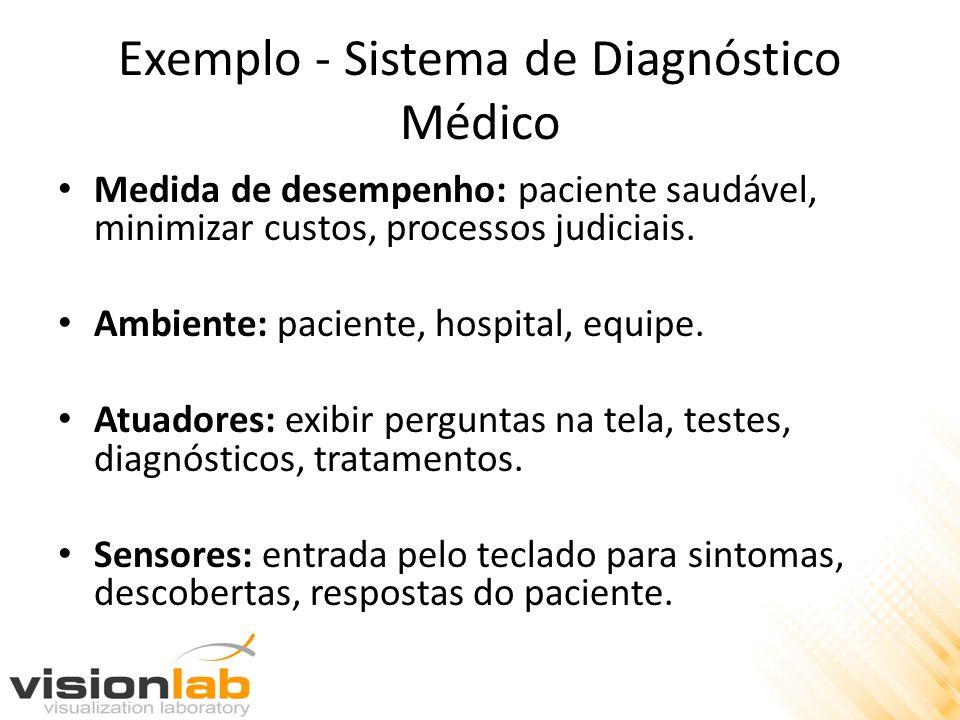 Exemplo - Sistema de Diagnóstico Médico Medida de desempenho: paciente saudável, minimizar custos, processos judiciais. Ambiente: paciente, hospital,