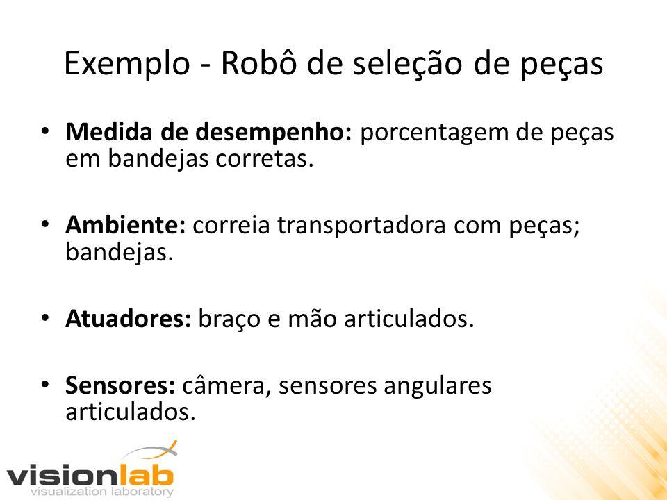 Exemplo - Robô de seleção de peças Medida de desempenho: porcentagem de peças em bandejas corretas. Ambiente: correia transportadora com peças; bandej