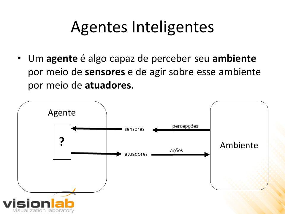 Agentes Inteligentes Um agente é algo capaz de perceber seu ambiente por meio de sensores e de agir sobre esse ambiente por meio de atuadores. Agente