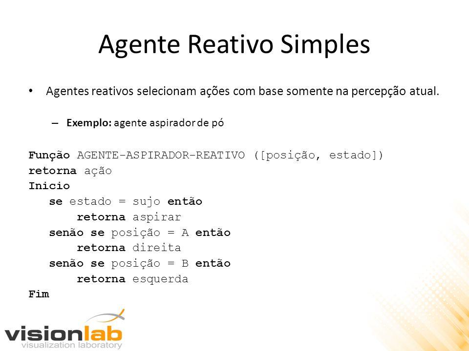Agente Reativo Simples Agentes reativos selecionam ações com base somente na percepção atual. – Exemplo: agente aspirador de pó Função AGENTE-ASPIRADO