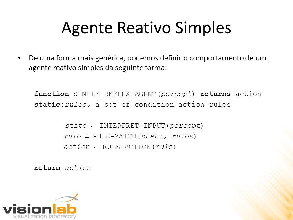 Agente Reativo Simples De uma forma mais genérica, podemos definir o comportamento de um agente reativo simples da seguinte forma: function SIMPLE-REF