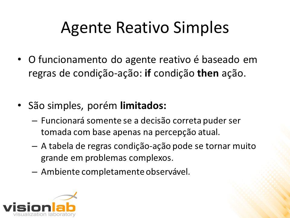 O funcionamento do agente reativo é baseado em regras de condição-ação: if condição then ação. São simples, porém limitados: – Funcionará somente se a