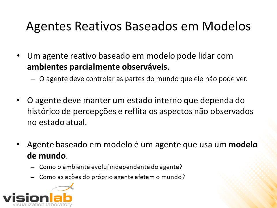 Agentes Reativos Baseados em Modelos Um agente reativo baseado em modelo pode lidar com ambientes parcialmente observáveis. – O agente deve controlar
