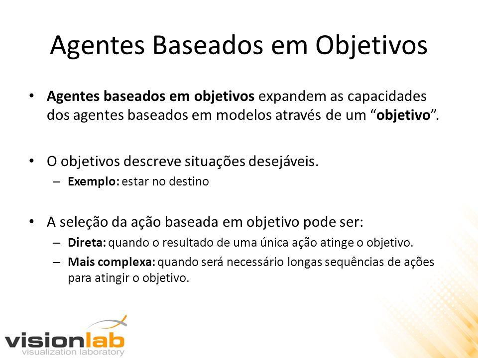 Agentes Baseados em Objetivos Agentes baseados em objetivos expandem as capacidades dos agentes baseados em modelos através de um objetivo. O objetivo