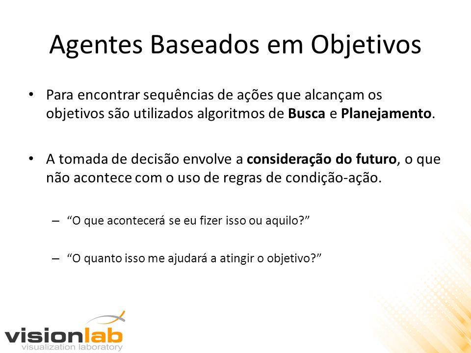 Agentes Baseados em Objetivos Para encontrar sequências de ações que alcançam os objetivos são utilizados algoritmos de Busca e Planejamento. A tomada