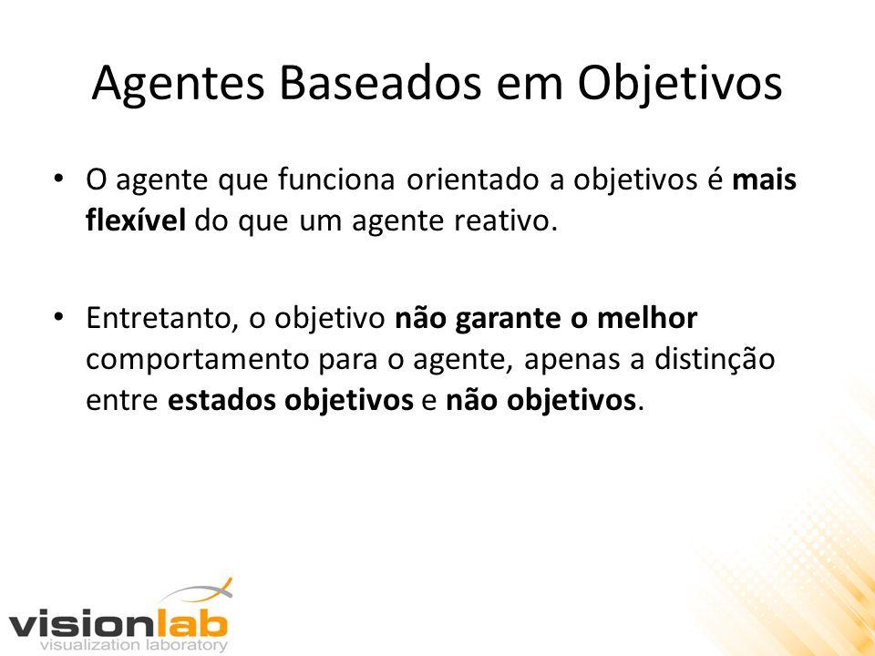 O agente que funciona orientado a objetivos é mais flexível do que um agente reativo. Entretanto, o objetivo não garante o melhor comportamento para o