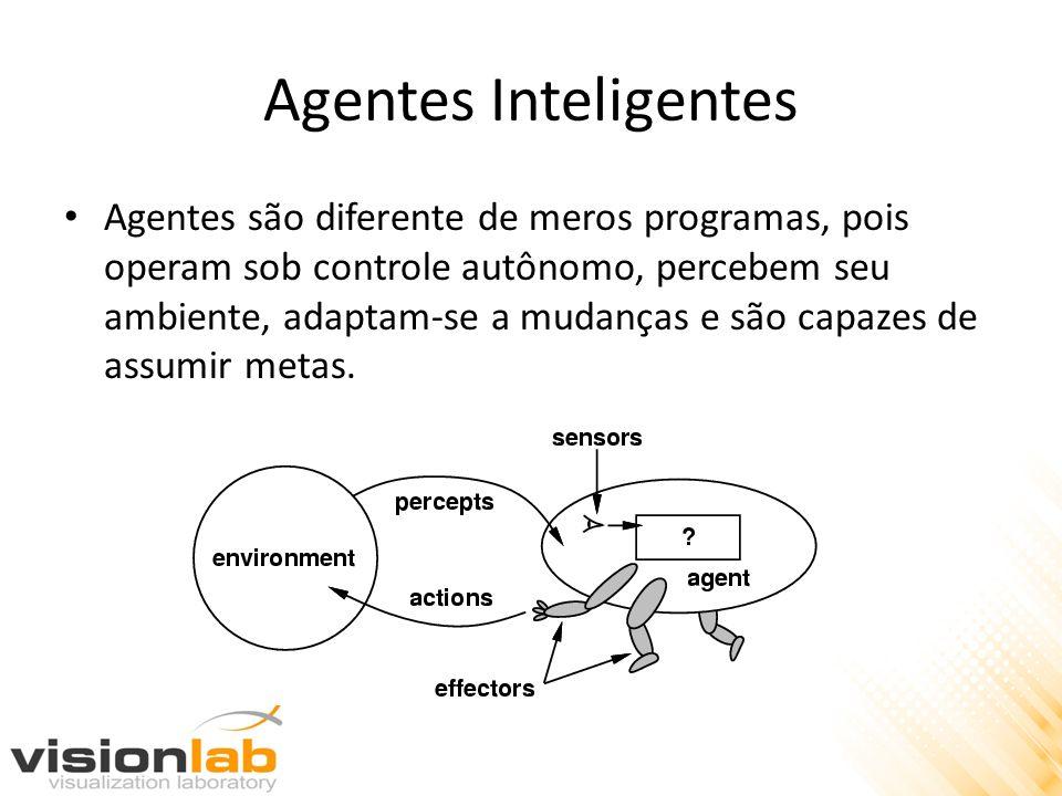 Agentes Inteligentes Agentes são diferente de meros programas, pois operam sob controle autônomo, percebem seu ambiente, adaptam-se a mudanças e são c