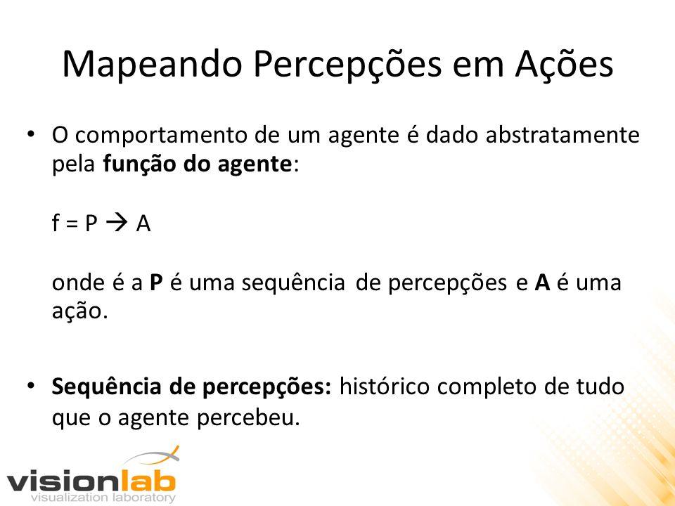Mapeando Percepções em Ações O comportamento de um agente é dado abstratamente pela função do agente: f = P A onde é a P é uma sequência de percepções