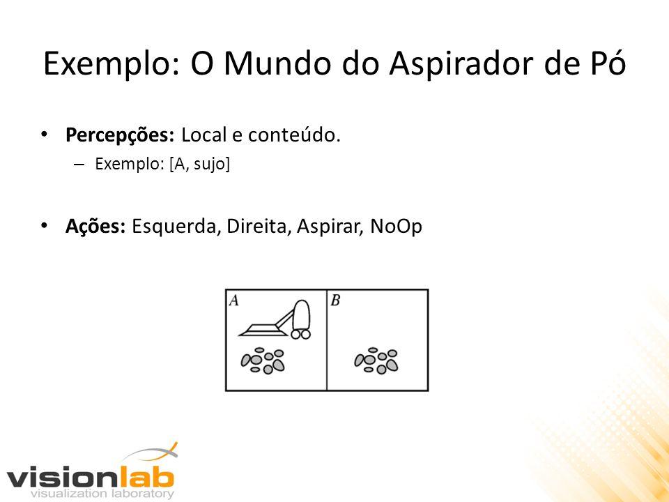 Exemplo: O Mundo do Aspirador de Pó Sequência de PercepçõesAção [A, Limpo]Direita [A, Sujo]Aspirar [B, Limpo]Esquerda [B, Sujo]Aspirar [A, Limpo], [A, Limpo]Direita [A, Limpo], [A, Sujo]Aspirar...… [A, Limpo], [A, Limpo], [A, Limpo]Direita [A, Limpo], [A, Limpo], [A, Sujo]Aspirar...… Comportamento do Agente: Se o quadrado atual estiver sujo, então aspirar, caso contrário mover para o outro lado.