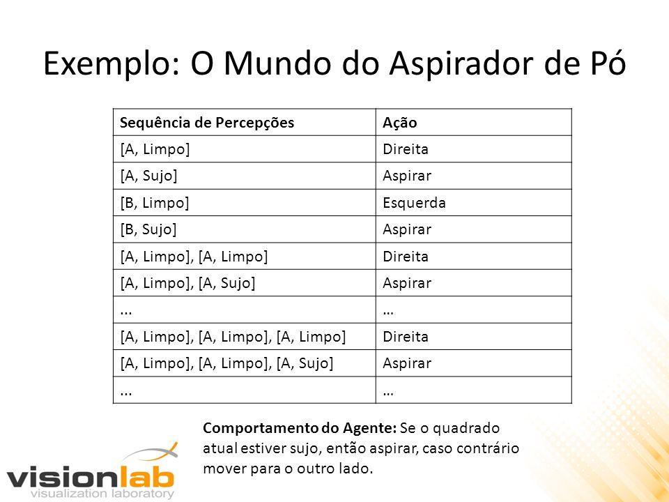 Exemplo: O Mundo do Aspirador de Pó Sequência de PercepçõesAção [A, Limpo]Direita [A, Sujo]Aspirar [B, Limpo]Esquerda [B, Sujo]Aspirar [A, Limpo], [A,