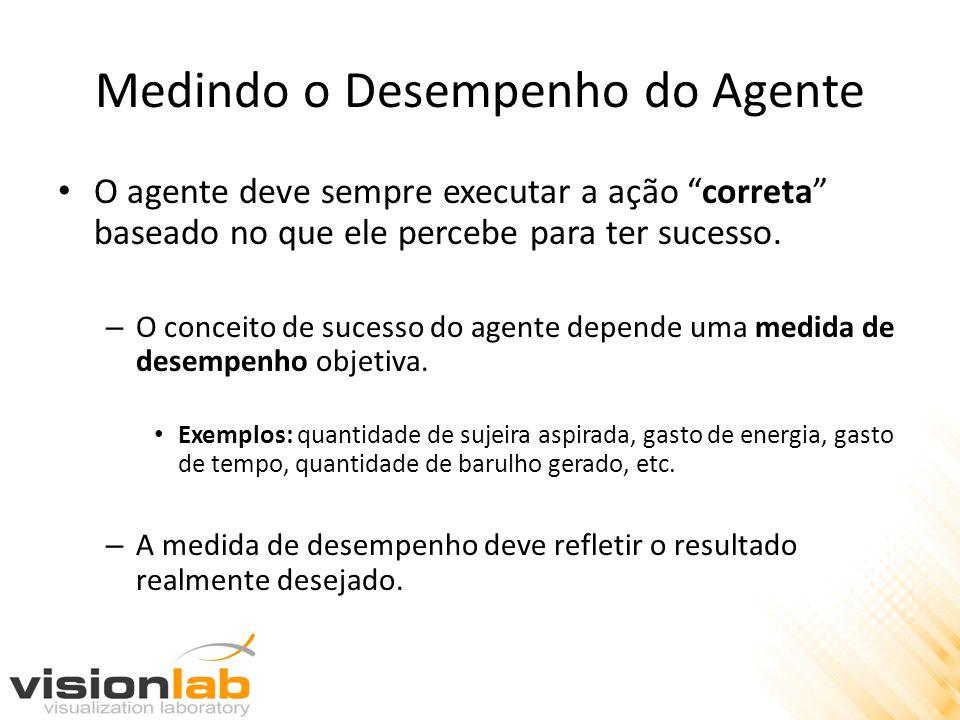 Medindo o Desempenho do Agente O agente deve sempre executar a ação correta baseado no que ele percebe para ter sucesso. – O conceito de sucesso do ag