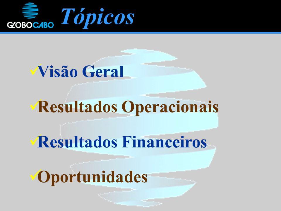 Tópicos Visão Geral Resultados Operacionais Resultados Financeiros Oportunidades