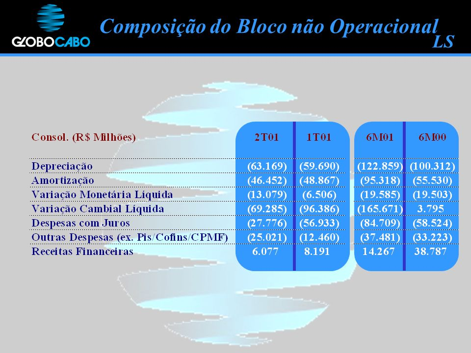 Composição do Bloco não Operacional LS