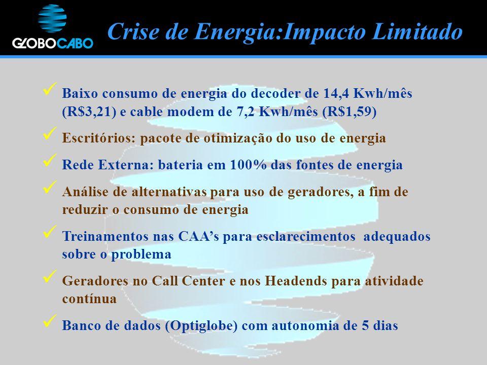 Baixo consumo de energia do decoder de 14,4 Kwh/mês (R$3,21) e cable modem de 7,2 Kwh/mês (R$1,59) Escritórios: pacote de otimização do uso de energia Rede Externa: bateria em 100% das fontes de energia Análise de alternativas para uso de geradores, a fim de reduzir o consumo de energia Treinamentos nas CAAs para esclarecimentos adequados sobre o problema Geradores no Call Center e nos Headends para atividade contínua Banco de dados (Optiglobe) com autonomia de 5 dias Crise de Energia:Impacto Limitado