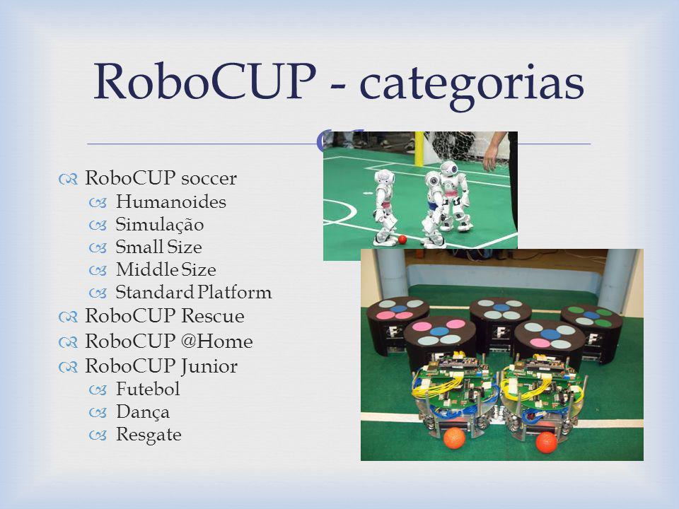 RoboCUP - categorias RoboCUP soccer Humanoides Simulação Small Size Middle Size Standard Platform RoboCUP Rescue RoboCUP @Home RoboCUP Junior Futebol Dança Resgate