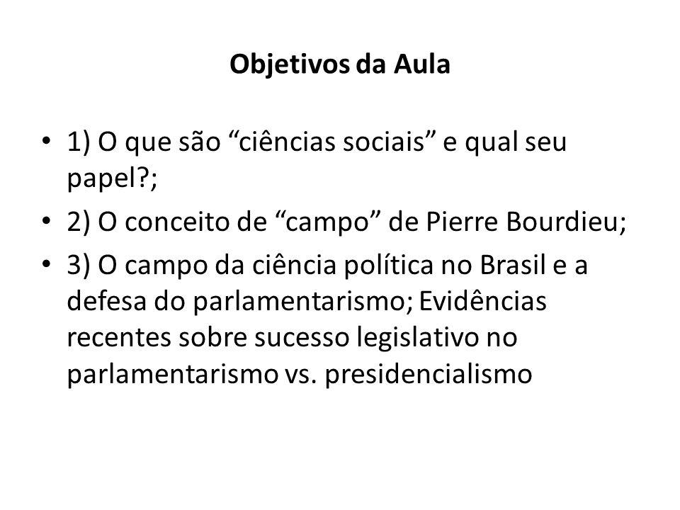 Objetivos da Aula 1) O que são ciências sociais e qual seu papel?; 2) O conceito de campo de Pierre Bourdieu; 3) O campo da ciência política no Brasil