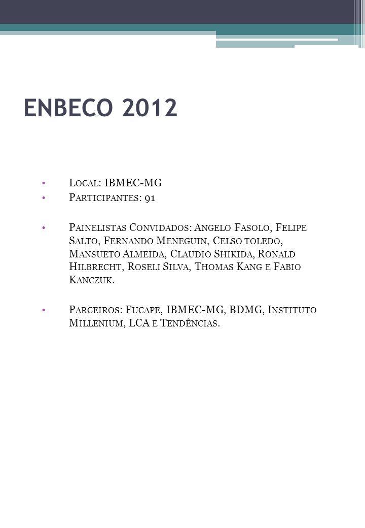 ENBECO 2012 L OCAL : IBMEC-MG P ARTICIPANTES : 91 P AINELISTAS C ONVIDADOS : A NGELO F ASOLO, F ELIPE S ALTO, F ERNANDO M ENEGUIN, C ELSO TOLEDO, M ANSUETO A LMEIDA, C LAUDIO S HIKIDA, R ONALD H ILBRECHT, R OSELI S ILVA, T HOMAS K ANG E F ABIO K ANCZUK.