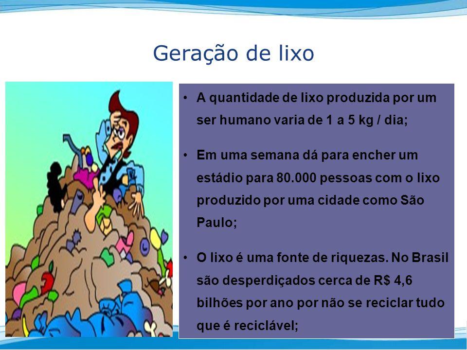 Geração de lixo A quantidade de lixo produzida por um ser humano varia de 1 a 5 kg / dia; Em uma semana dá para encher um estádio para 80.000 pessoas com o lixo produzido por uma cidade como São Paulo; O lixo é uma fonte de riquezas.