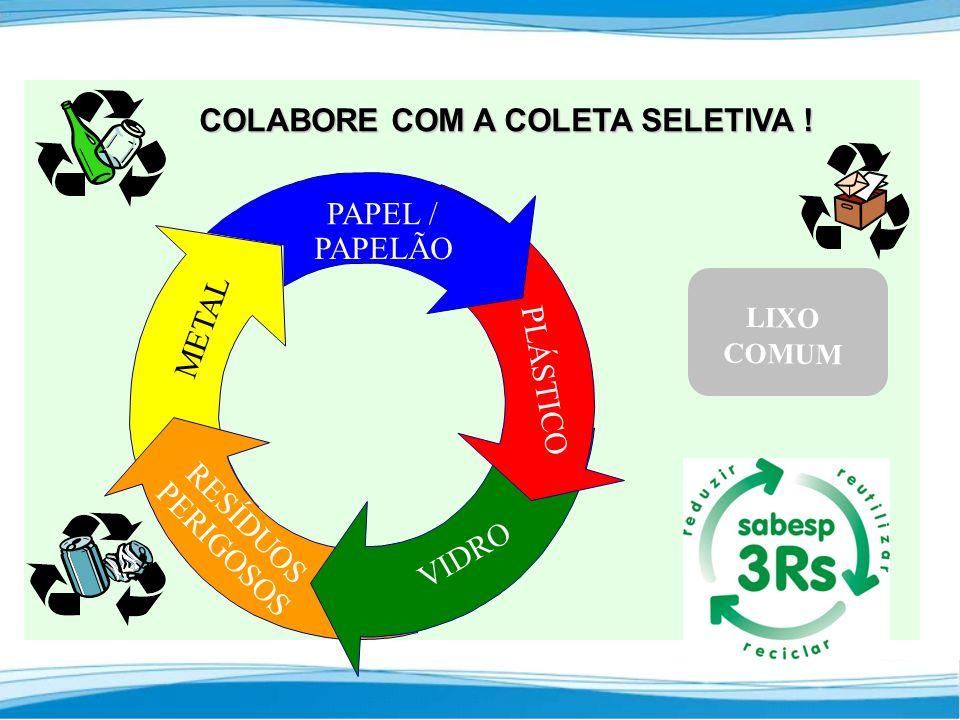 PAPEL / PAPELÃO PLÁSTICO VIDRO METAL RESÍDUOS PERIGOSOS LIXO COMUM COLABORE COM A COLETA SELETIVA !