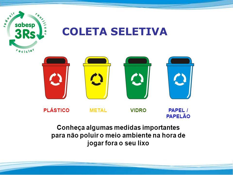 COLETA SELETIVA Conheça algumas medidas importantes para não poluir o meio ambiente na hora de jogar fora o seu lixo PLÁSTICOVIDROPAPEL / PAPELÃO METAL