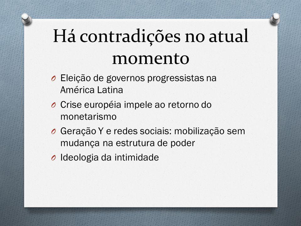 Há contradições no atual momento O Eleição de governos progressistas na América Latina O Crise européia impele ao retorno do monetarismo O Geração Y e redes sociais: mobilização sem mudança na estrutura de poder O Ideologia da intimidade