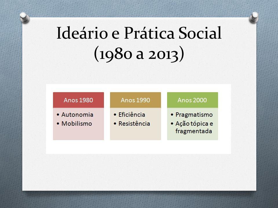 Ideário e Prática Social (1980 a 2013)