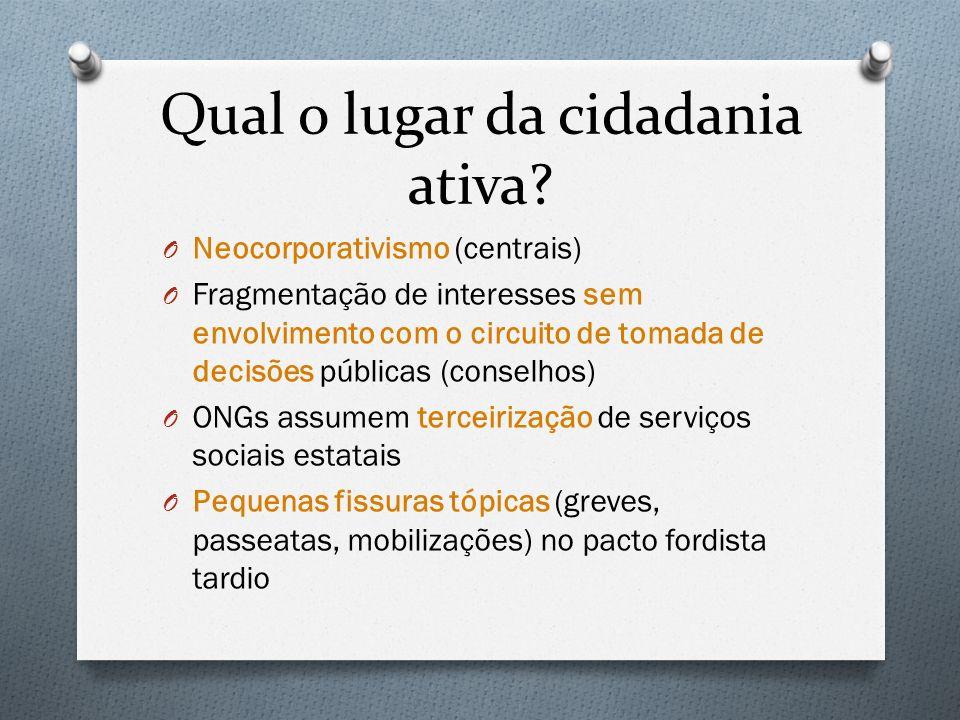 Qual o lugar da cidadania ativa? O Neocorporativismo (centrais) O Fragmentação de interesses sem envolvimento com o circuito de tomada de decisões púb