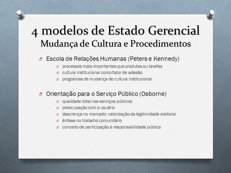 4 modelos de Estado Gerencial Mudança de Cultura e Procedimentos O Escola de Relações Humanas (Peters e Kennedy) O processos mais importantes que prod