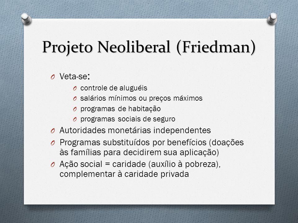 Projeto Neoliberal (Friedman) O Veta-se : O controle de aluguéis O salários mínimos ou preços máximos O programas de habitação O programas sociais de