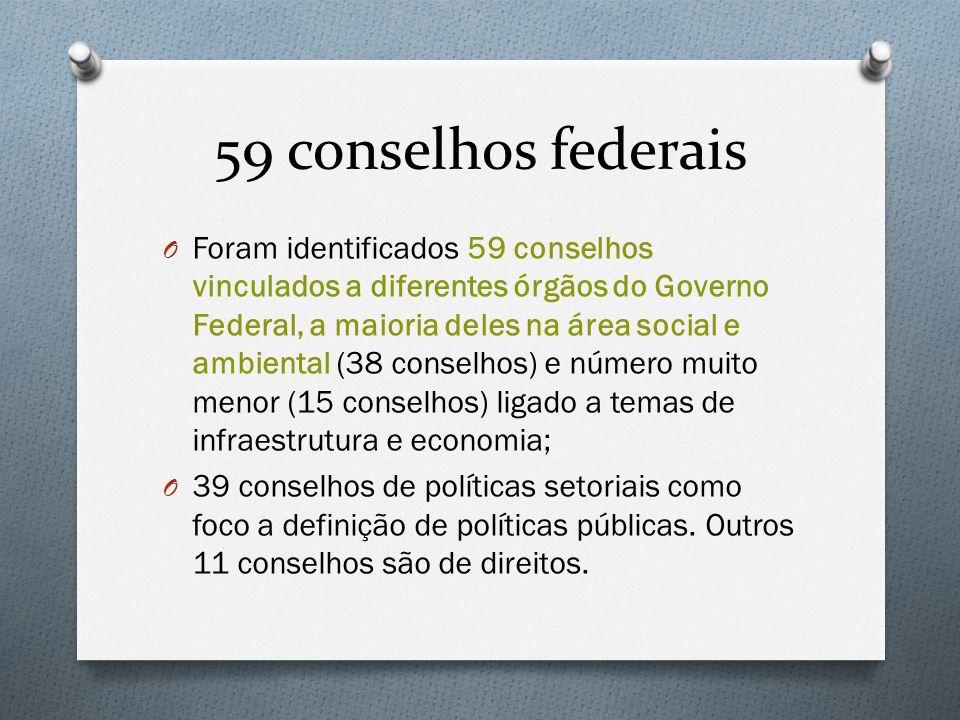 59 conselhos federais O Foram identificados 59 conselhos vinculados a diferentes órgãos do Governo Federal, a maioria deles na área social e ambiental