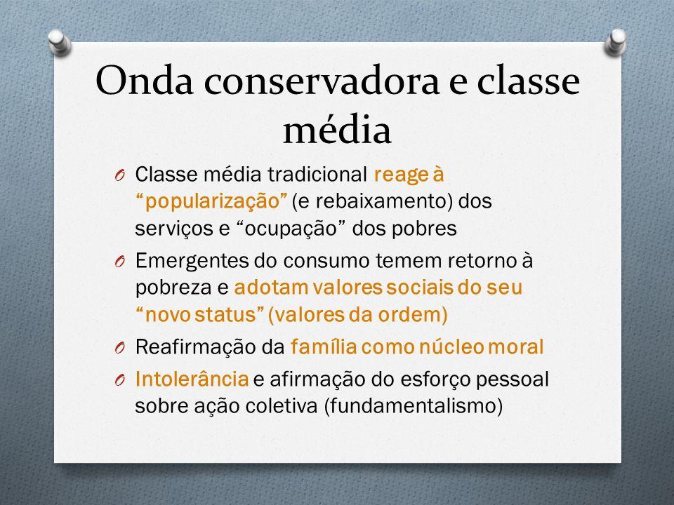 Onda conservadora e classe média O Classe média tradicional reage à popularização (e rebaixamento) dos serviços e ocupação dos pobres O Emergentes do