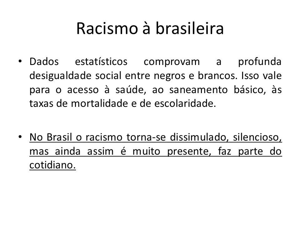 Racismo à brasileira Dados estatísticos comprovam a profunda desigualdade social entre negros e brancos.