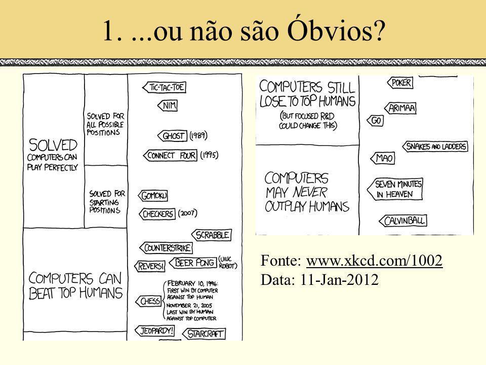 1....ou não são Óbvios? Fonte: www.xkcd.com/1002 Data: 11-Jan-2012