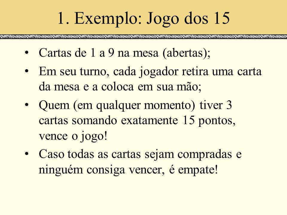 1. Exemplo: Jogo dos 15 Cartas de 1 a 9 na mesa (abertas); Em seu turno, cada jogador retira uma carta da mesa e a coloca em sua mão; Quem (em qualque