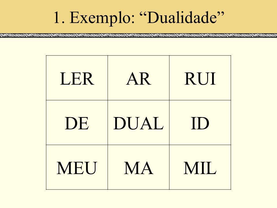 1. Exemplo: Dualidade LERARRUI DEDUALID MEUMAMIL