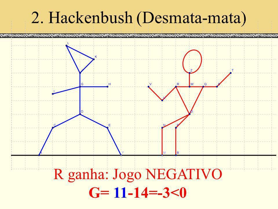 2. Hackenbush (Desmata-mata) R ganha: Jogo NEGATIVO G= 11-14=-3<0