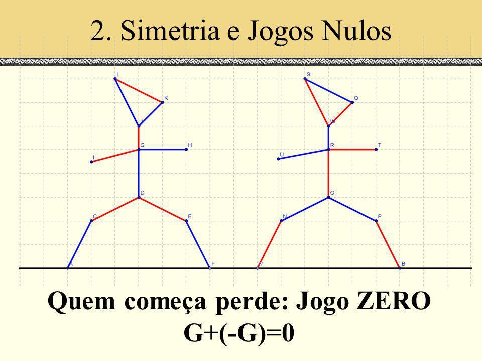 2. Simetria e Jogos Nulos Quem começa perde: Jogo ZERO G+(-G)=0
