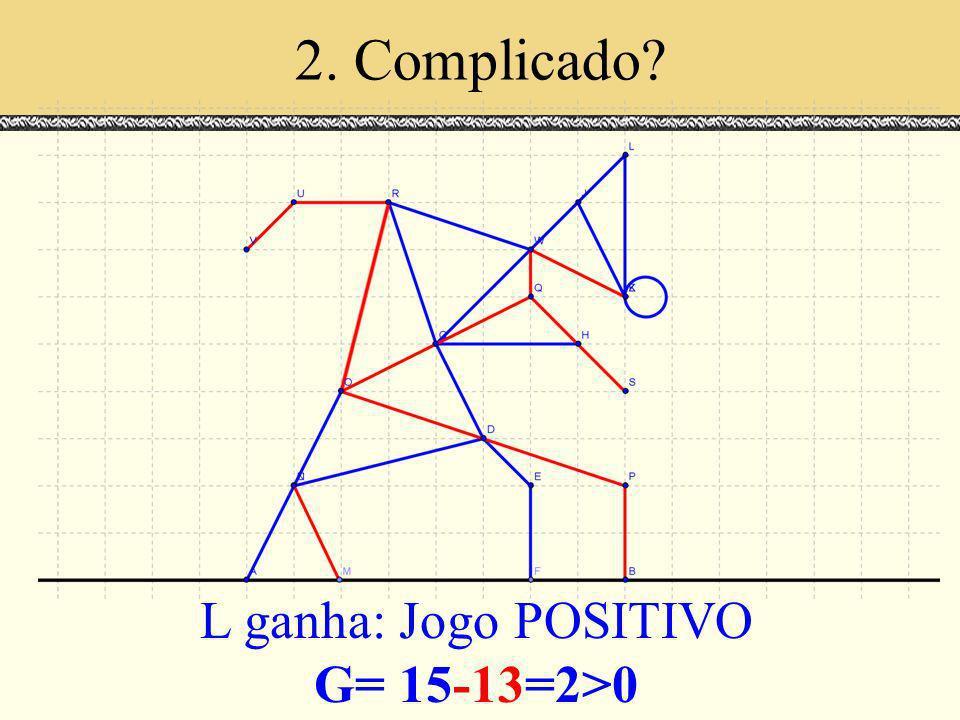 2. Complicado? L ganha: Jogo POSITIVO G= 15-13=2>0