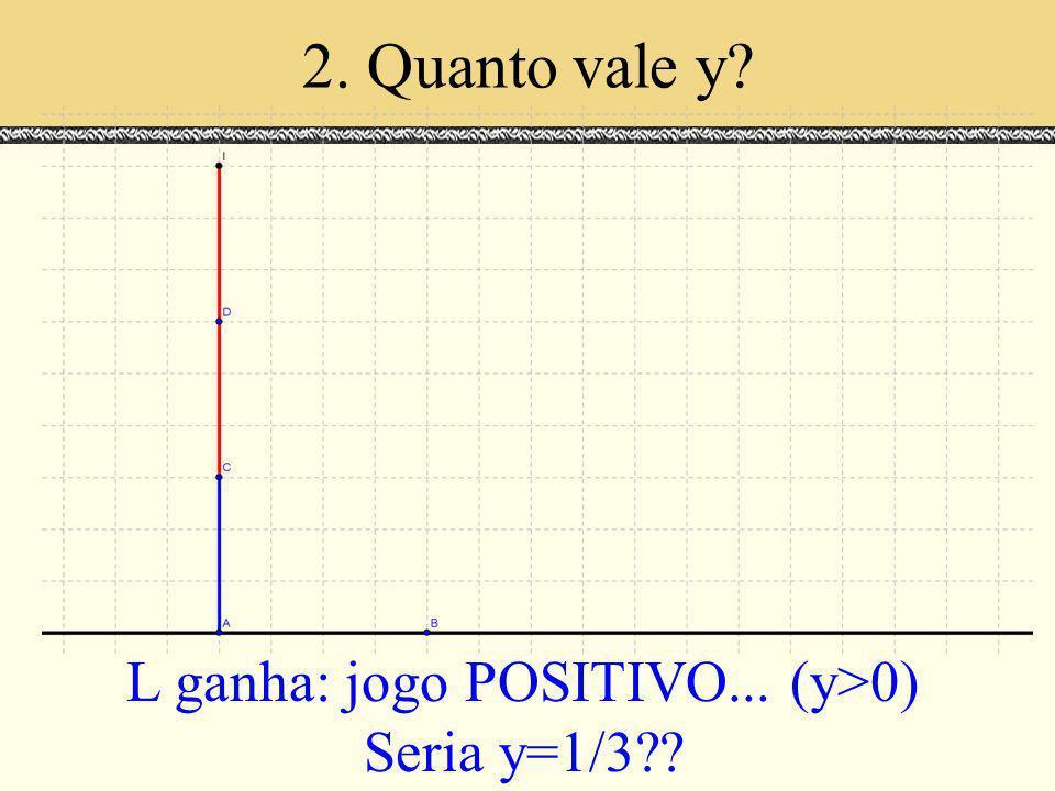 2. Quanto vale y? L ganha: jogo POSITIVO... (y>0) Seria y=1/3??