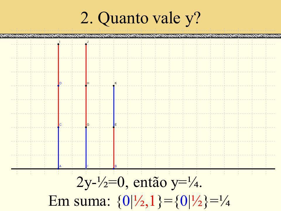 2. Quanto vale y? 2y-½=0, então y=¼. Em suma: {0|½,1}={0|½}=¼