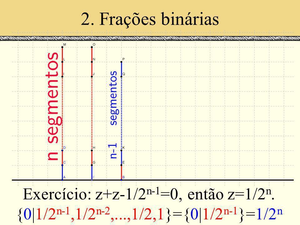 2. Frações binárias Exercício: z+z-1/2 n-1 =0, então z=1/2 n. {0|1/2 n-1,1/2 n-2,...,1/2,1}={0|1/2 n-1 }=1/2 n