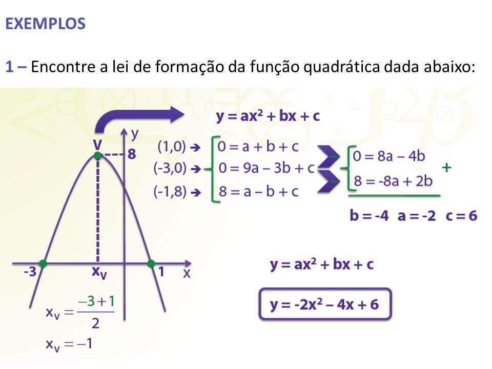 EXEMPLOS 1 – Encontre a lei de formação da função quadrática dada abaixo: