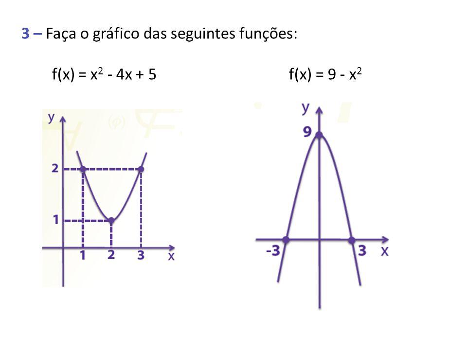 3 – Faça o gráfico das seguintes funções: f(x) = x 2 - 4x + 5 f(x) = 9 - x 2