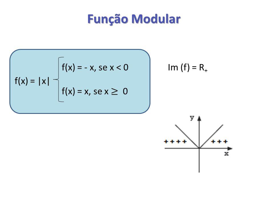 Função Modular f(x) = |x| Im (f) = R +