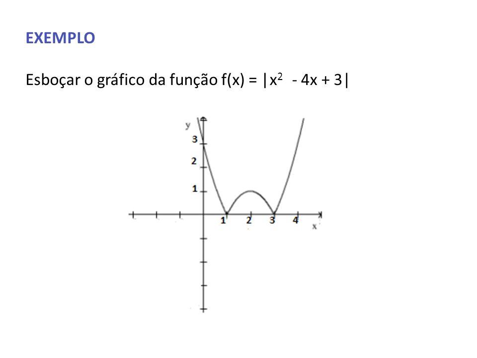EXEMPLO Esboçar o gráfico da função f(x) = | x 2 - 4x + 3|