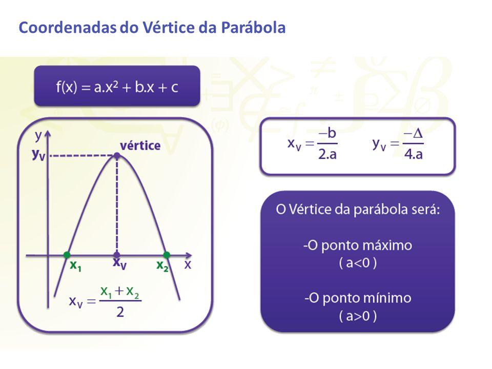 Coordenadas do Vértice da Parábola