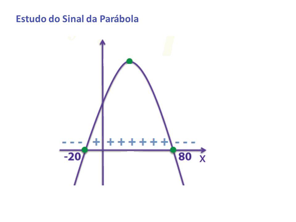 Estudo do Sinal da Parábola